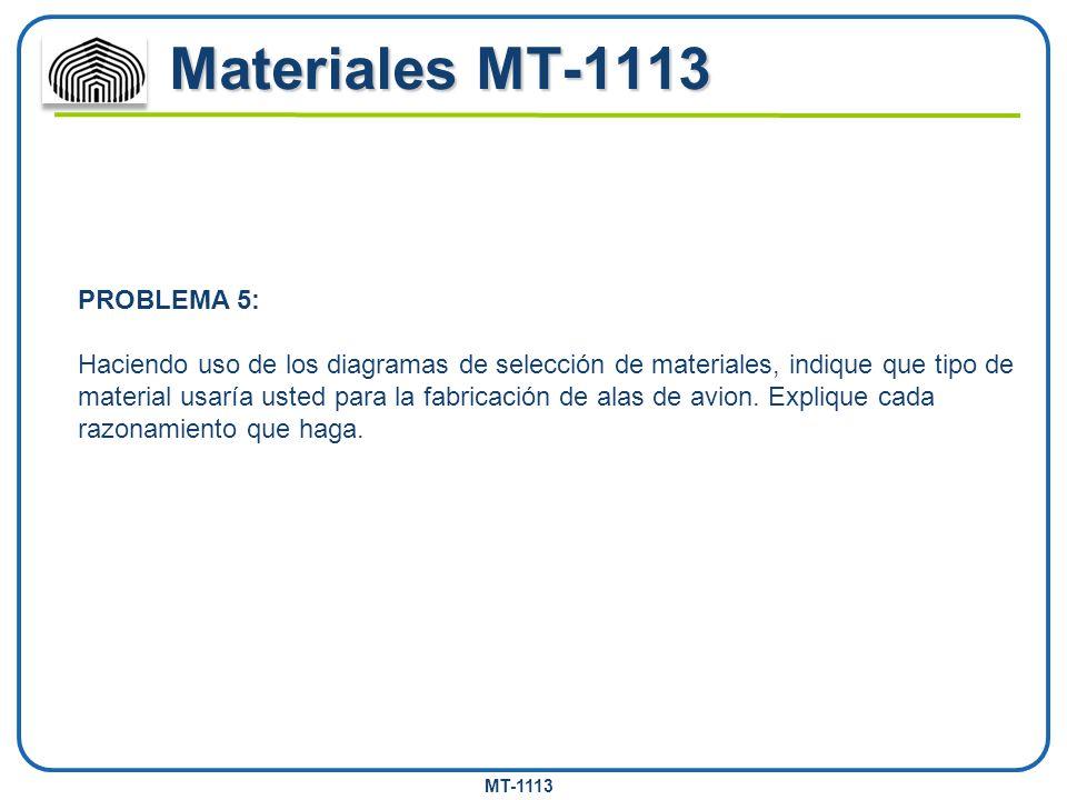 MT-1113 Materiales MT-1113 PROBLEMA 5: Haciendo uso de los diagramas de selección de materiales, indique que tipo de material usaría usted para la fab