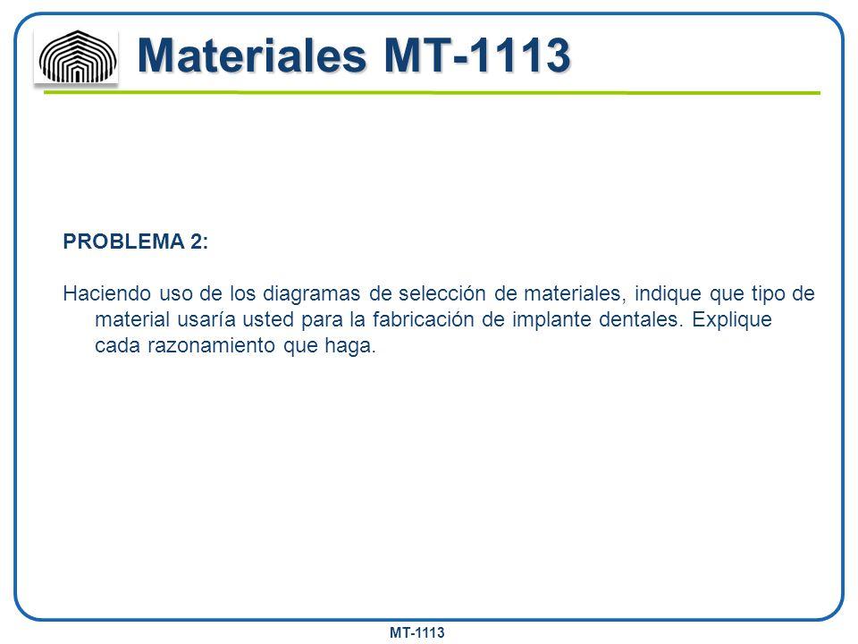 MT-1113 Materiales MT-1113 PROBLEMA 2: Haciendo uso de los diagramas de selección de materiales, indique que tipo de material usaría usted para la fabricación de implante dentales.