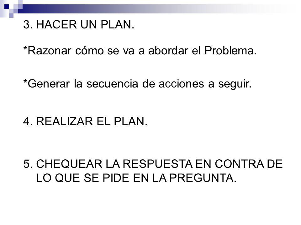 3. HACER UN PLAN. *Razonar cómo se va a abordar el Problema. *Generar la secuencia de acciones a seguir. 4. REALIZAR EL PLAN. 5. CHEQUEAR LA RESPUESTA