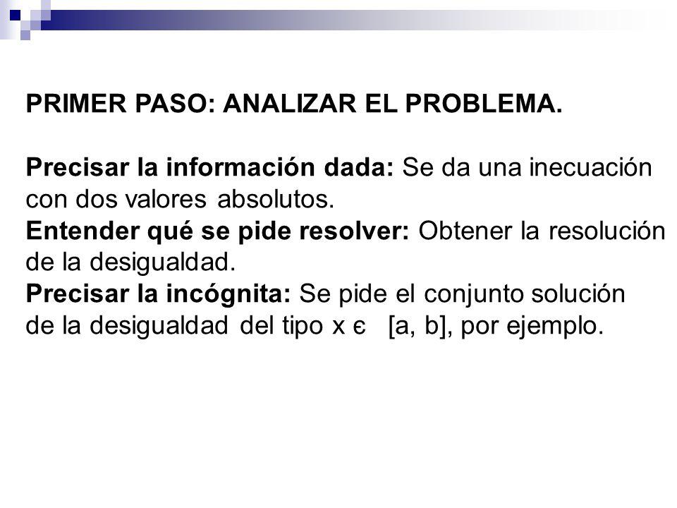 PRIMER PASO: ANALIZAR EL PROBLEMA. Precisar la información dada: Se da una inecuación con dos valores absolutos. Entender qué se pide resolver: Obtene