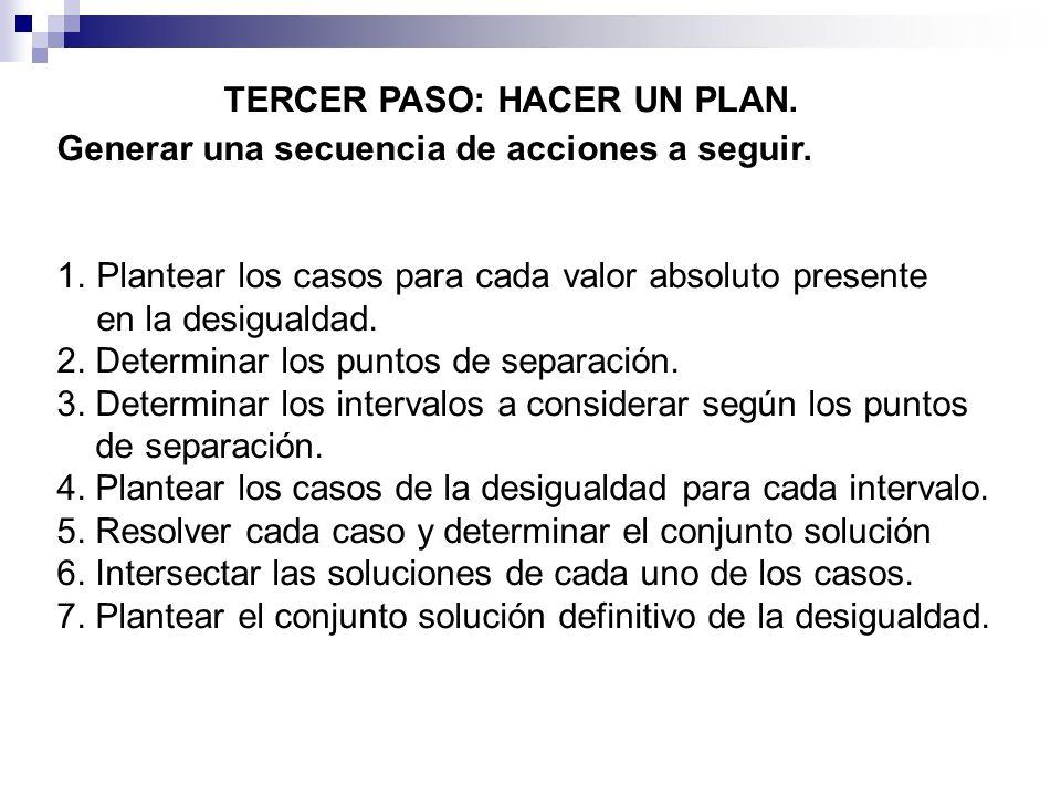 TERCER PASO: HACER UN PLAN.Generar una secuencia de acciones a seguir.