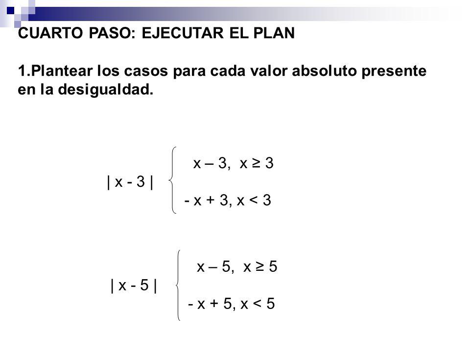 CUARTO PASO: EJECUTAR EL PLAN 1.Plantear los casos para cada valor absoluto presente en la desigualdad. x – 3, x 3 | x - 3 | - x + 3, x < 3 x – 5, x 5