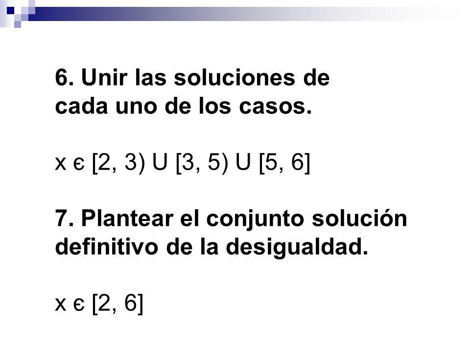 6. Unir las soluciones de cada uno de los casos. x є [2, 3) U [3, 5) U [5, 6] 7. Plantear el conjunto solución definitivo de la desigualdad. x є [2, 6