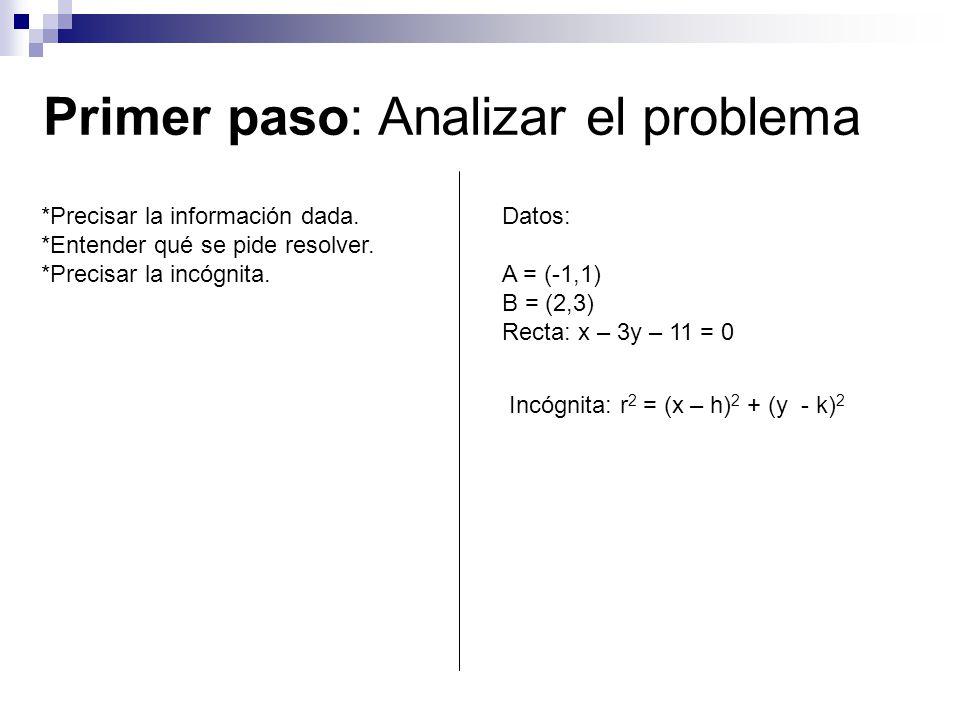 Primer paso: Analizar el problema *Precisar la información dada. *Entender qué se pide resolver. *Precisar la incógnita. Datos: A = (-1,1) B = (2,3) R