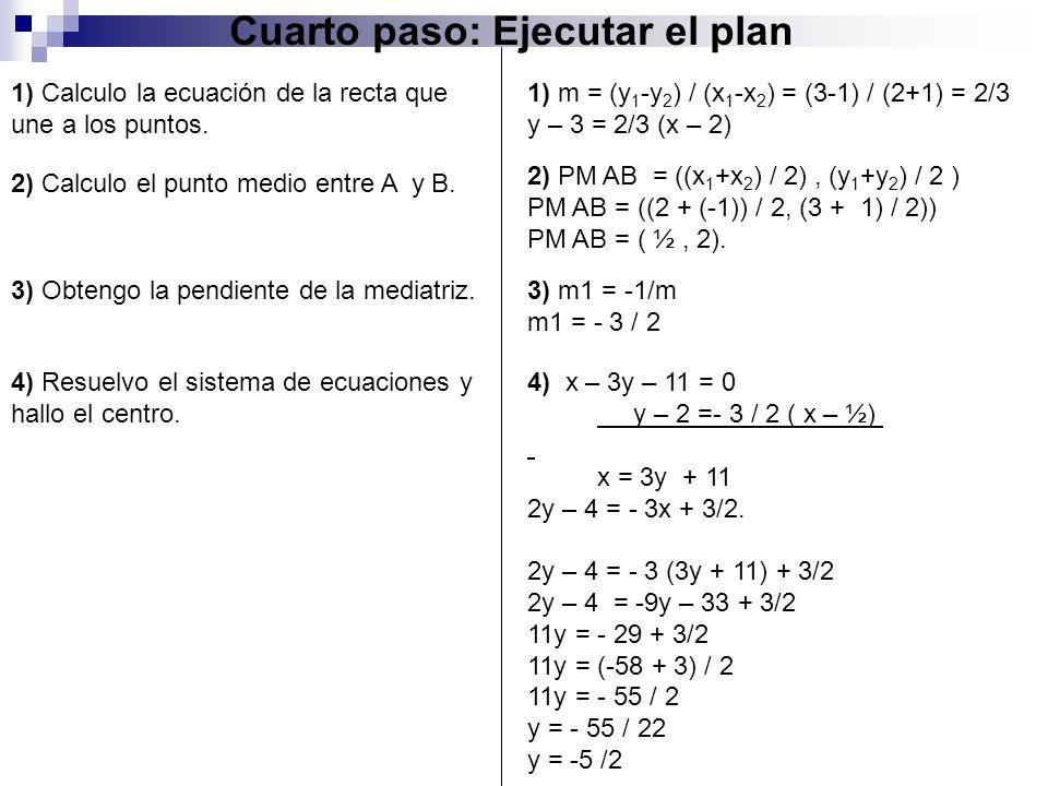 Cuarto paso: Ejecutar el plan 1) m = (y 1 -y 2 ) / (x 1 -x 2 ) = (3-1) / (2+1) = 2/3 y – 3 = 2/3 (x – 2) 2) PM AB = ((x 1 +x 2 ) / 2), (y 1 +y 2 ) / 2 ) PM AB = ((2 + (-1)) / 2, (3 + 1) / 2)) PM AB = ( ½, 2).