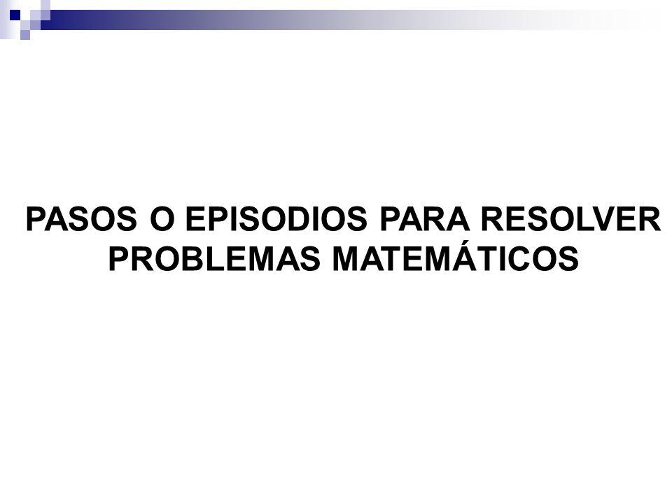 PASOS O EPISODIOS PARA RESOLVER PROBLEMAS MATEMÁTICOS