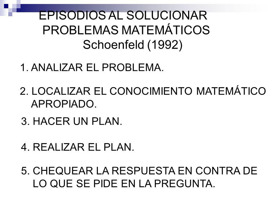EPISODIOS AL SOLUCIONAR PROBLEMAS MATEMÁTICOS Schoenfeld (1992) 1. ANALIZAR EL PROBLEMA. 2. LOCALIZAR EL CONOCIMIENTO MATEMÁTICO APROPIADO. 3. HACER U