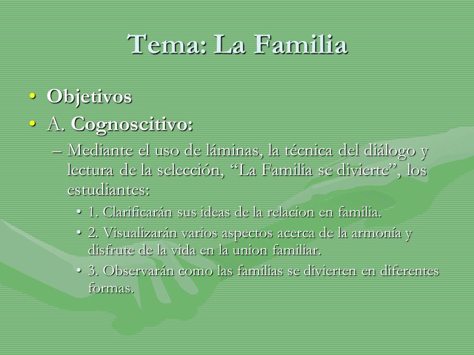 Tema: La Familia ObjetivosObjetivos A. Cognoscitivo:A. Cognoscitivo: –Mediante el uso de láminas, la técnica del diálogo y lectura de la selección, La