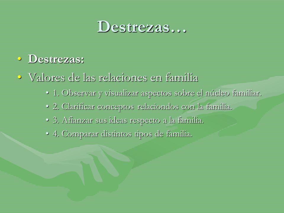 Destrezas… Destrezas:Destrezas: Valores de las relaciones en familiaValores de las relaciones en familia 1. Observar y visualizar aspectos sobre el nú