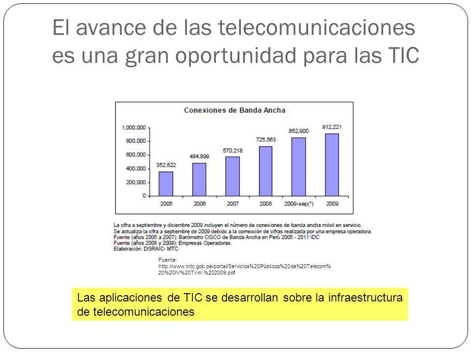 El avance de las telecomunicaciones es una gran oportunidad para las TIC Fuente: http://www.mtc.gob.pe/portal/Servicios%20Públicos%20de%20Telecom% 20%
