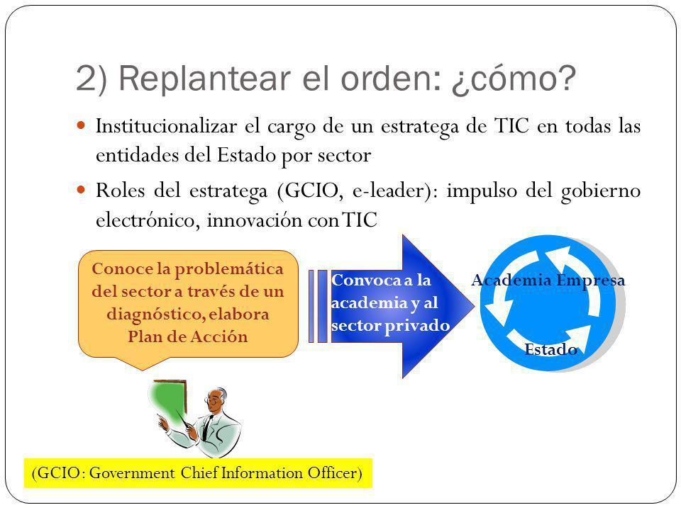 2) Replantear el orden: ¿cómo? Institucionalizar el cargo de un estratega de TIC en todas las entidades del Estado por sector Roles del estratega (GCI