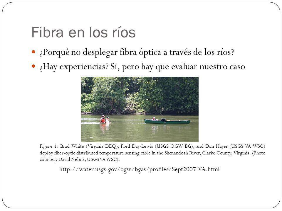 Fibra en los ríos ¿Porqué no desplegar fibra óptica a través de los ríos? ¿Hay experiencias? Si, pero hay que evaluar nuestro caso Figure 1. Brad Whit