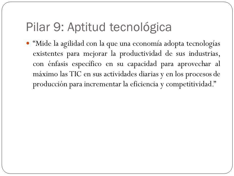 Pilar 9: Aptitud tecnológica Mide la agilidad con la que una economía adopta tecnologías existentes para mejorar la productividad de sus industrias, c