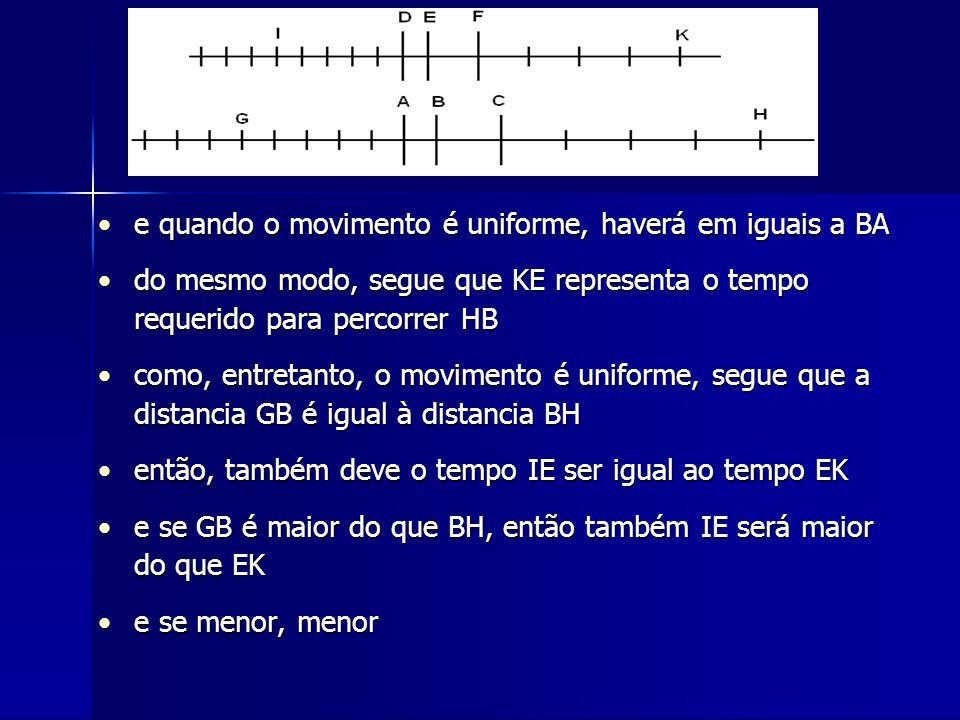 e quando o movimento é uniforme, haverá em iguais a BAe quando o movimento é uniforme, haverá em iguais a BA do mesmo modo, segue que KE representa o tempo requerido para percorrer HBdo mesmo modo, segue que KE representa o tempo requerido para percorrer HB como, entretanto, o movimento é uniforme, segue que a distancia GB é igual à distancia BHcomo, entretanto, o movimento é uniforme, segue que a distancia GB é igual à distancia BH então, também deve o tempo IE ser igual ao tempo EKentão, também deve o tempo IE ser igual ao tempo EK e se GB é maior do que BH, então também IE será maior do que EKe se GB é maior do que BH, então também IE será maior do que EK e se menor, menore se menor, menor