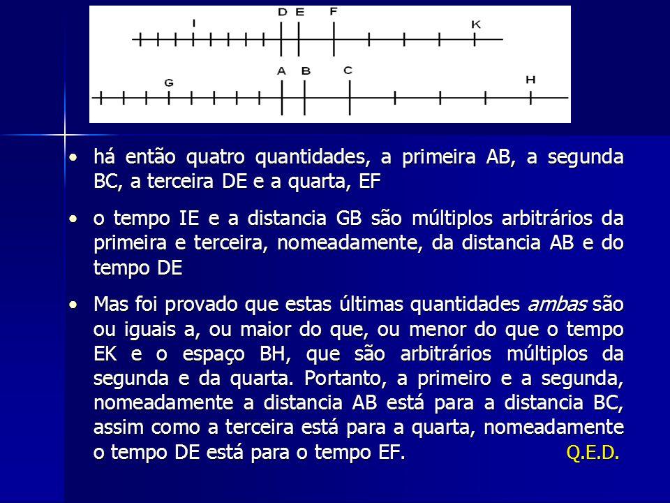 há então quatro quantidades, a primeira AB, a segunda BC, a terceira DE e a quarta, EFhá então quatro quantidades, a primeira AB, a segunda BC, a terceira DE e a quarta, EF o tempo IE e a distancia GB são múltiplos arbitrários da primeira e terceira, nomeadamente, da distancia AB e do tempo DEo tempo IE e a distancia GB são múltiplos arbitrários da primeira e terceira, nomeadamente, da distancia AB e do tempo DE Mas foi provado que estas últimas quantidades ambas são ou iguais a, ou maior do que, ou menor do que o tempo EK e o espaço BH, que são arbitrários múltiplos da segunda e da quarta.