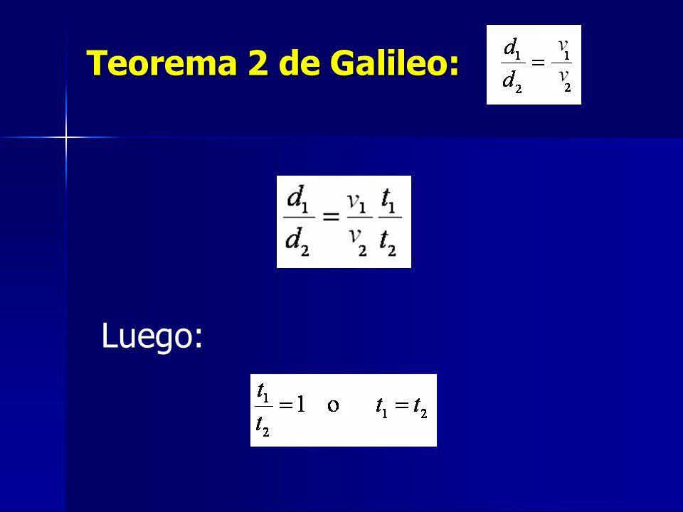 Teorema 2 de Galileo: Luego: