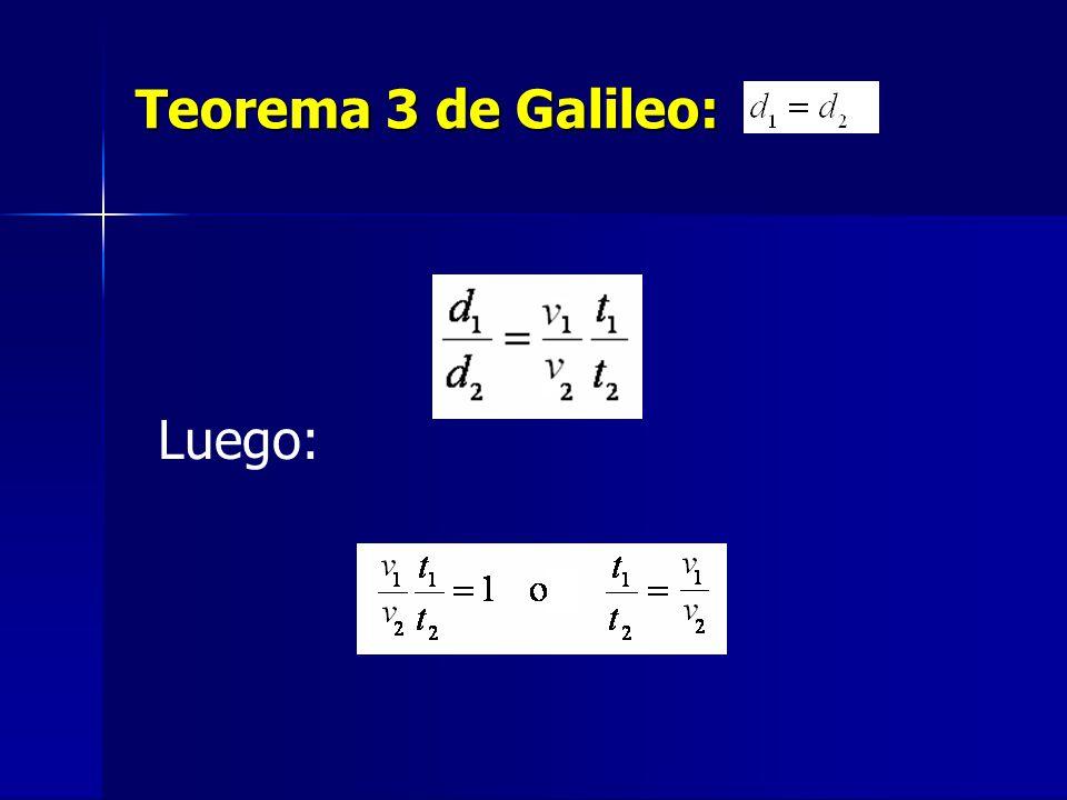 Teorema 3 de Galileo: Luego:
