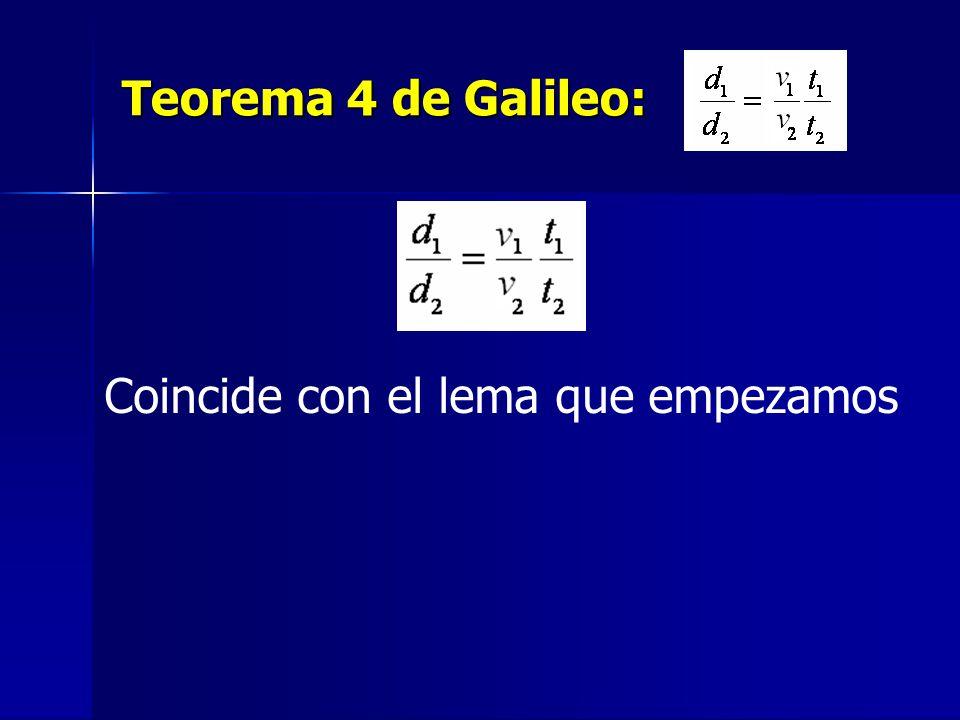 Teorema 4 de Galileo: Coincide con el lema que empezamos