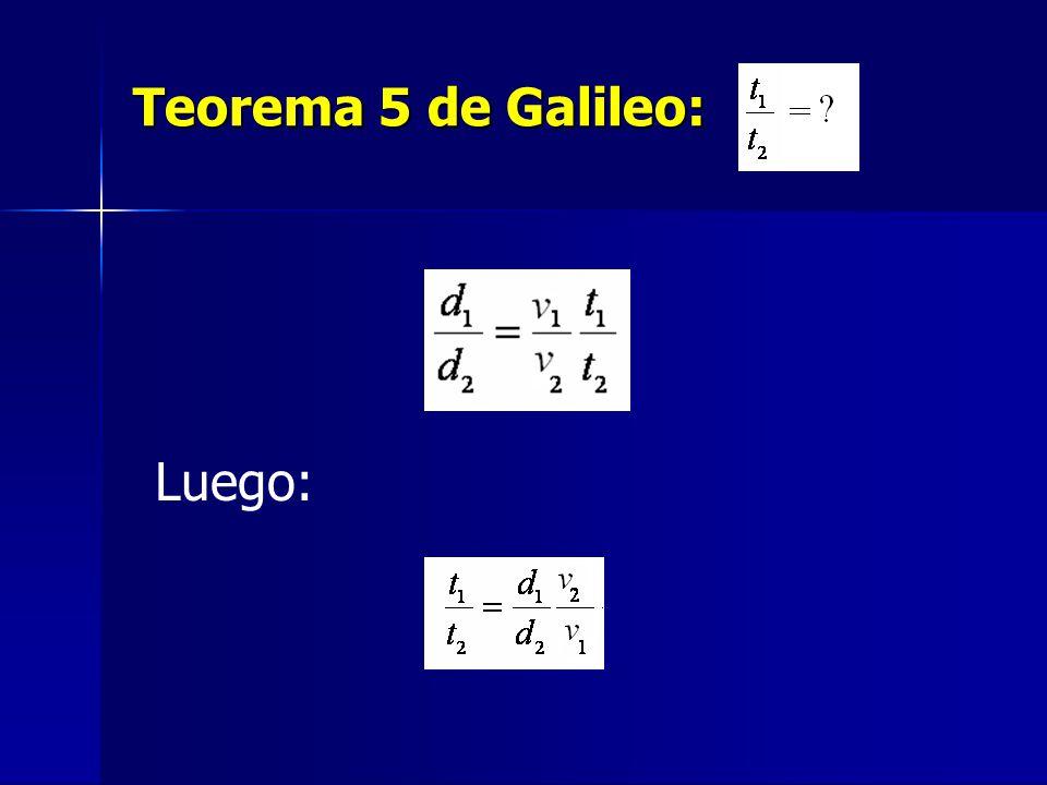 Teorema 5 de Galileo: Luego: