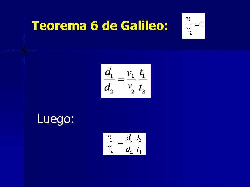 Teorema 6 de Galileo: Luego: