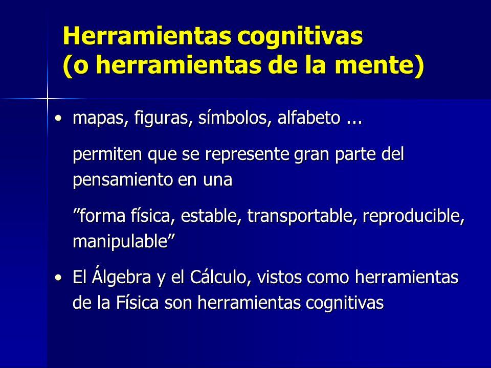 Herramientas cognitivas (o herramientas de la mente) mapas, figuras, símbolos, alfabeto...mapas, figuras, símbolos, alfabeto...
