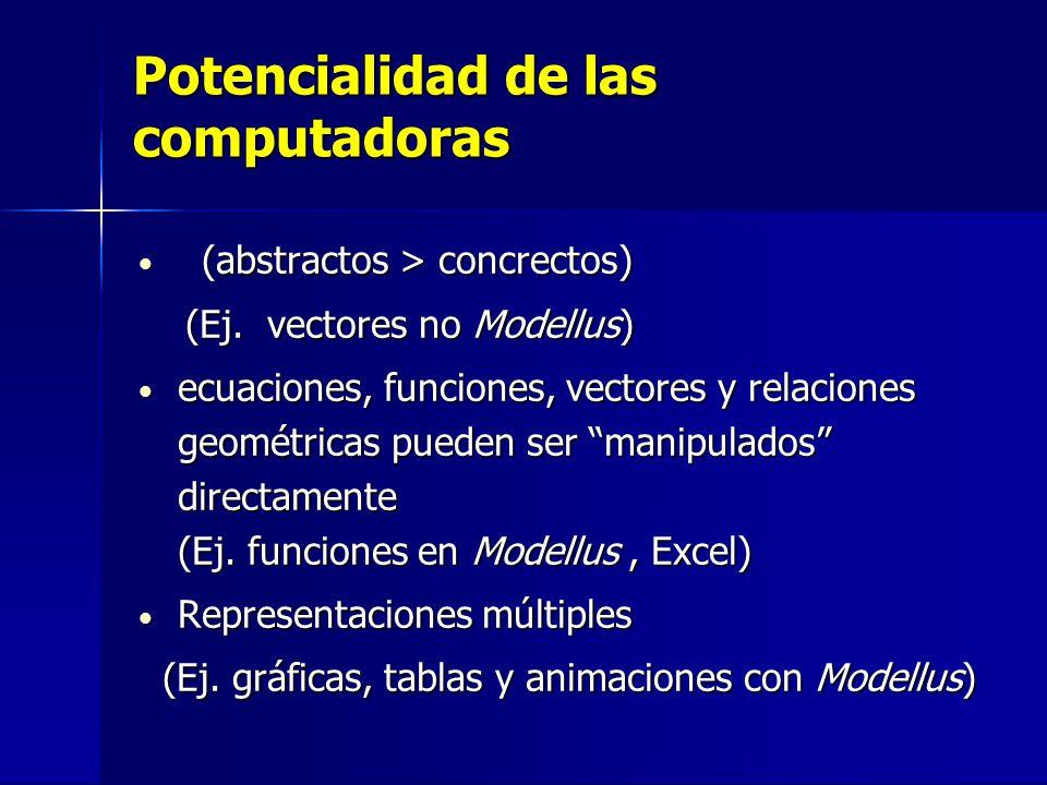 Potencialidad de las computadoras (abstractos > concrectos) (abstractos > concrectos) (Ej.