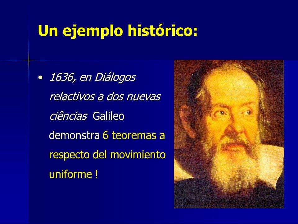 Un ejemplo histórico: 1636, en Diálogos relactivos a dos nuevas ciências Galileo demonstra 6 teoremas a respecto del movimiento uniforme !1636, en Diálogos relactivos a dos nuevas ciências Galileo demonstra 6 teoremas a respecto del movimiento uniforme !
