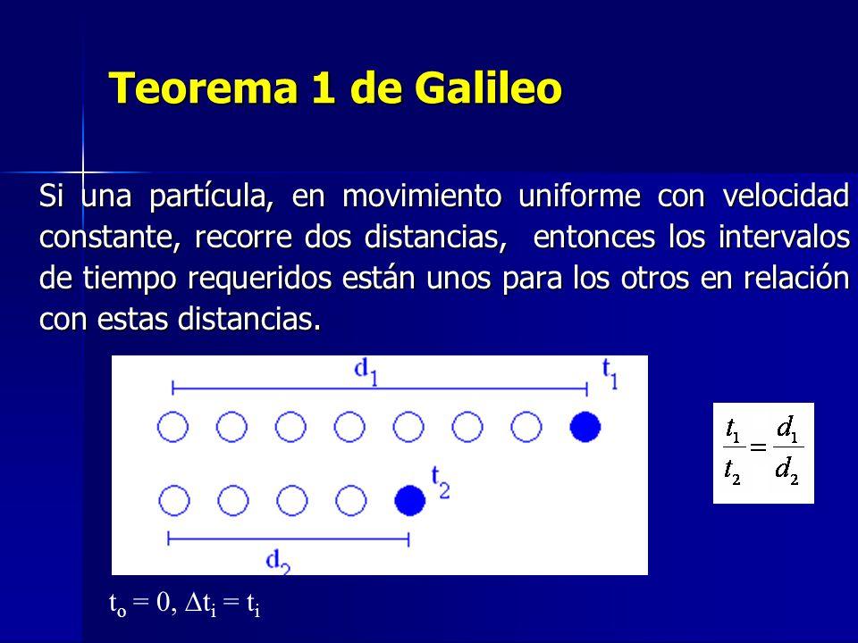 Teorema 1 de Galileo Si una partícula, en movimiento uniforme con velocidad constante, recorre dos distancias, entonces los intervalos de tiempo requeridos están unos para los otros en relación con estas distancias.