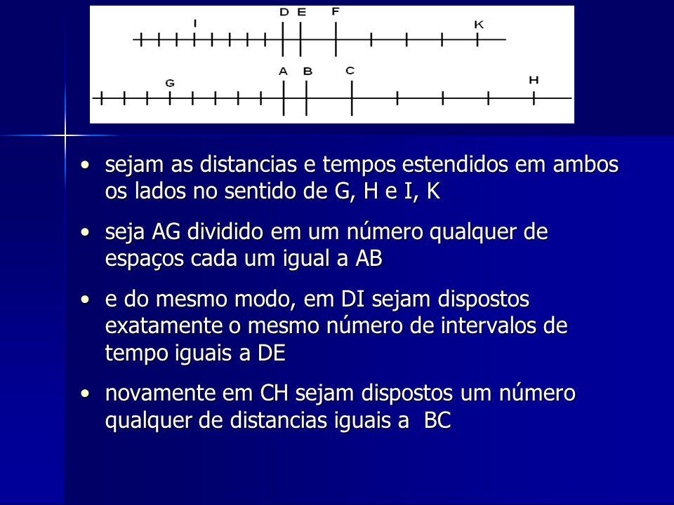 sejam as distancias e tempos estendidos em ambos os lados no sentido de G, H e I, Ksejam as distancias e tempos estendidos em ambos os lados no sentido de G, H e I, K seja AG dividido em um número qualquer de espaços cada um igual a ABseja AG dividido em um número qualquer de espaços cada um igual a AB e do mesmo modo, em DI sejam dispostos exatamente o mesmo número de intervalos de tempo iguais a DEe do mesmo modo, em DI sejam dispostos exatamente o mesmo número de intervalos de tempo iguais a DE novamente em CH sejam dispostos um número qualquer de distancias iguais a BCnovamente em CH sejam dispostos um número qualquer de distancias iguais a BC