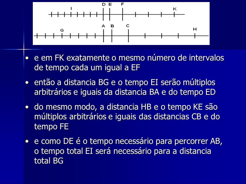 e em FK exatamente o mesmo número de intervalos de tempo cada um igual a EFe em FK exatamente o mesmo número de intervalos de tempo cada um igual a EF então a distancia BG e o tempo EI serão múltiplos arbitrários e iguais da distancia BA e do tempo EDentão a distancia BG e o tempo EI serão múltiplos arbitrários e iguais da distancia BA e do tempo ED do mesmo modo, a distancia HB e o tempo KE são múltiplos arbitrários e iguais das distancias CB e do tempo FEdo mesmo modo, a distancia HB e o tempo KE são múltiplos arbitrários e iguais das distancias CB e do tempo FE e como DE é o tempo necessário para percorrer AB, o tempo total EI será necessário para a distancia total BGe como DE é o tempo necessário para percorrer AB, o tempo total EI será necessário para a distancia total BG