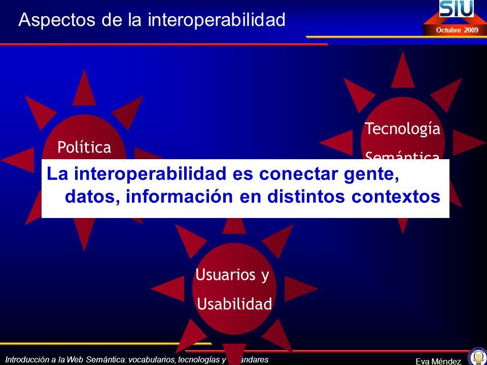 Introducción a la Web Semántica: vocabularios, tecnologías y estándares Eva Méndez Octubre 2009 Aspectos de la interoperabilidad Política Y Humana Tec