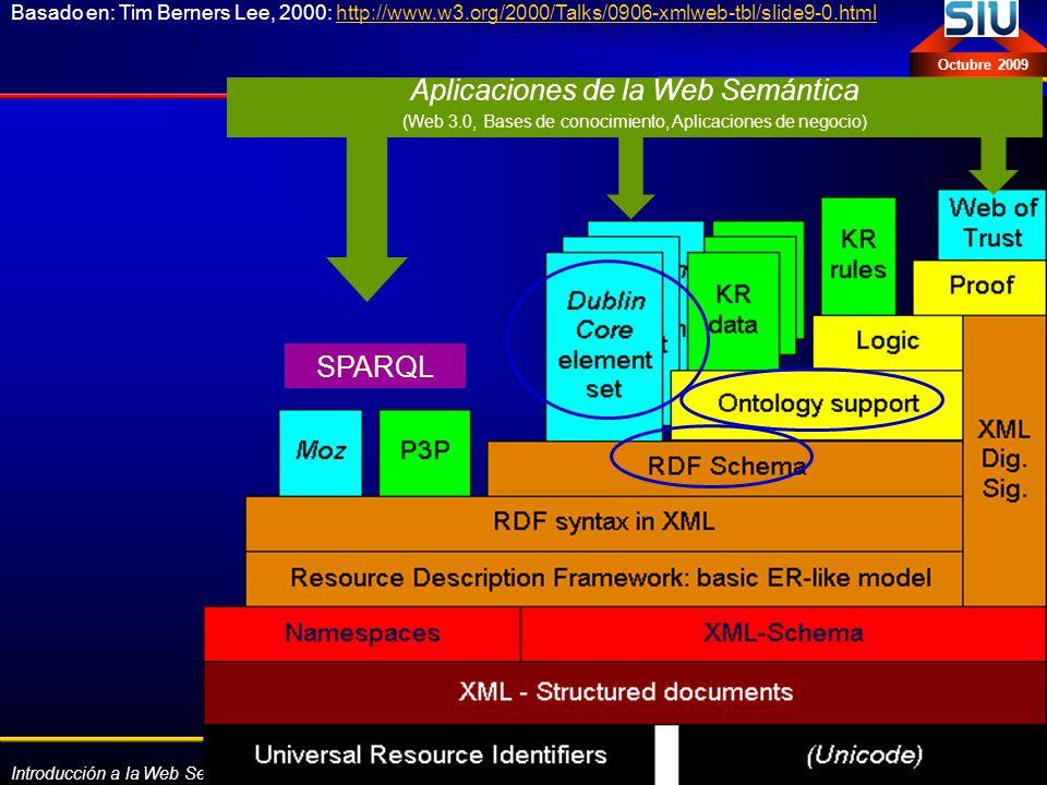 Introducción a la Web Semántica: vocabularios, tecnologías y estándares Eva Méndez Octubre 2009 Basado en: Tim Berners Lee, 2000: http://www.w3.org/20
