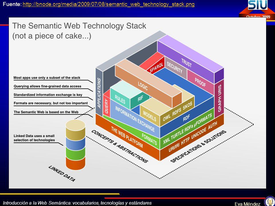 Introducción a la Web Semántica: vocabularios, tecnologías y estándares Eva Méndez Octubre 2009 Fuente: http://bnode.org/media/2009/07/08/semantic_web