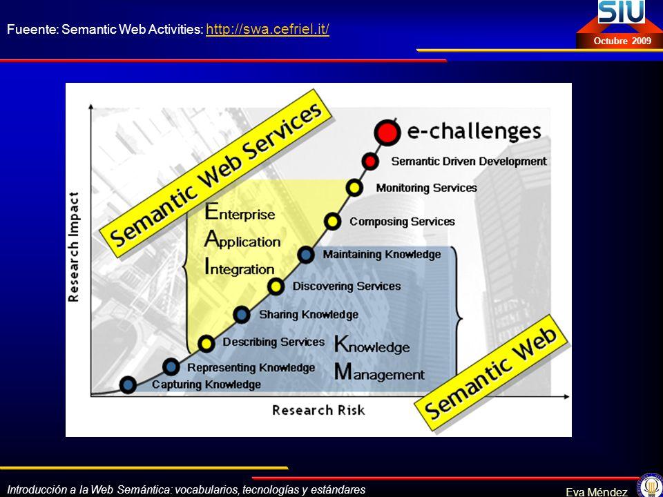 Introducción a la Web Semántica: vocabularios, tecnologías y estándares Eva Méndez Octubre 2009 Fueente: Semantic Web Activities: http://swa.cefriel.i