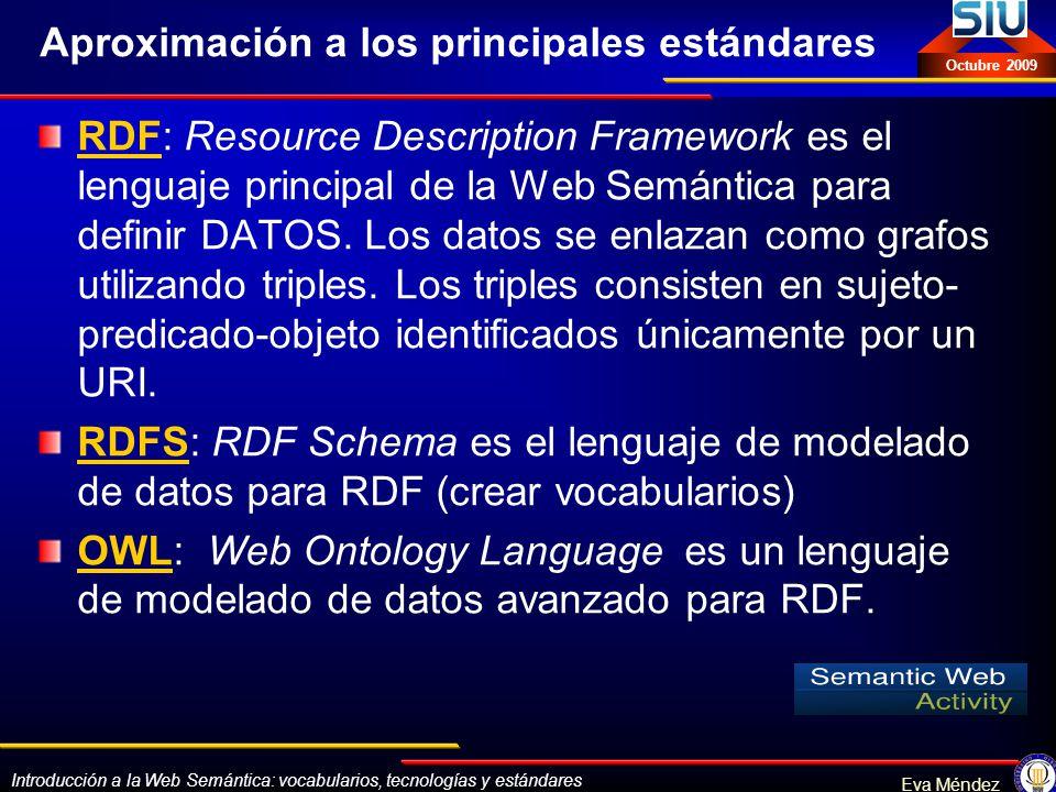 Introducción a la Web Semántica: vocabularios, tecnologías y estándares Eva Méndez Octubre 2009 Aproximación a los principales estándares RDFRDF: Reso