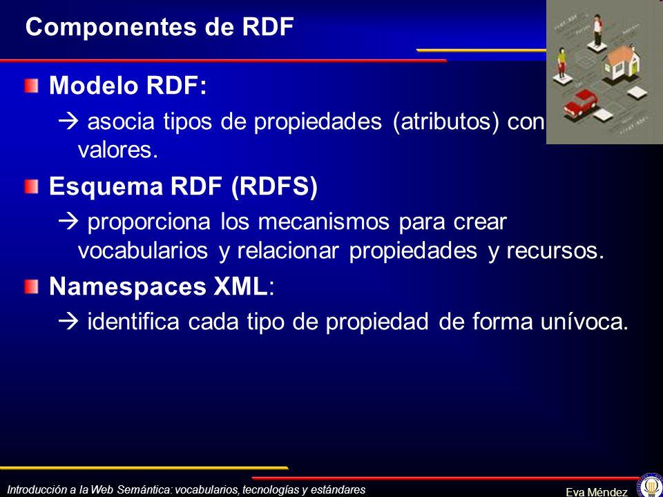 Introducción a la Web Semántica: vocabularios, tecnologías y estándares Eva Méndez Octubre 2009 Componentes de RDF Modelo RDF: asocia tipos de propied
