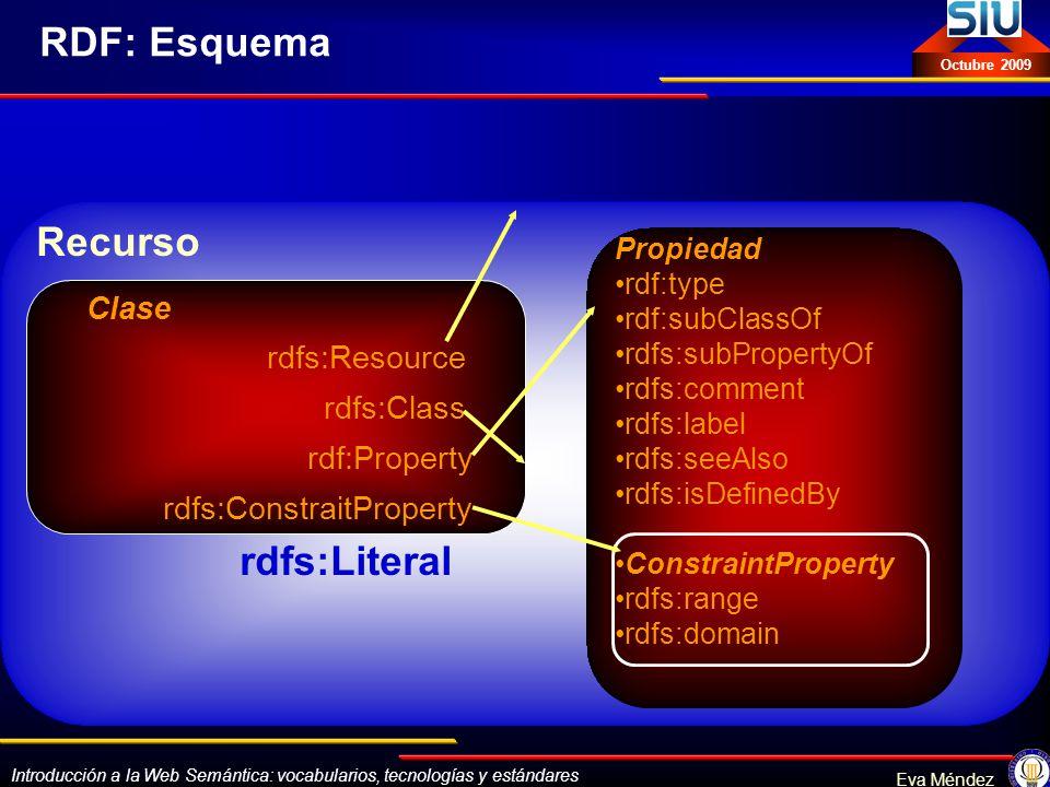 Introducción a la Web Semántica: vocabularios, tecnologías y estándares Eva Méndez Octubre 2009 RDF: Esquema Recurso rdfs:Literal Clase rdfs:Resource