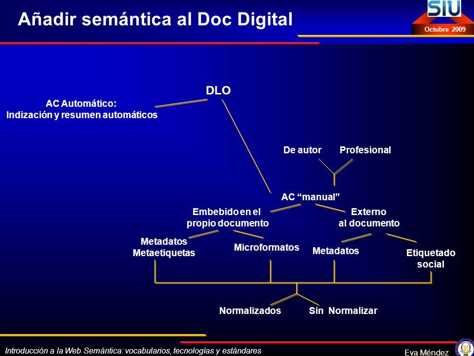 Introducción a la Web Semántica: vocabularios, tecnologías y estándares Eva Méndez Octubre 2009 Añadir semántica al Doc Digital DLO AC Automático: Ind