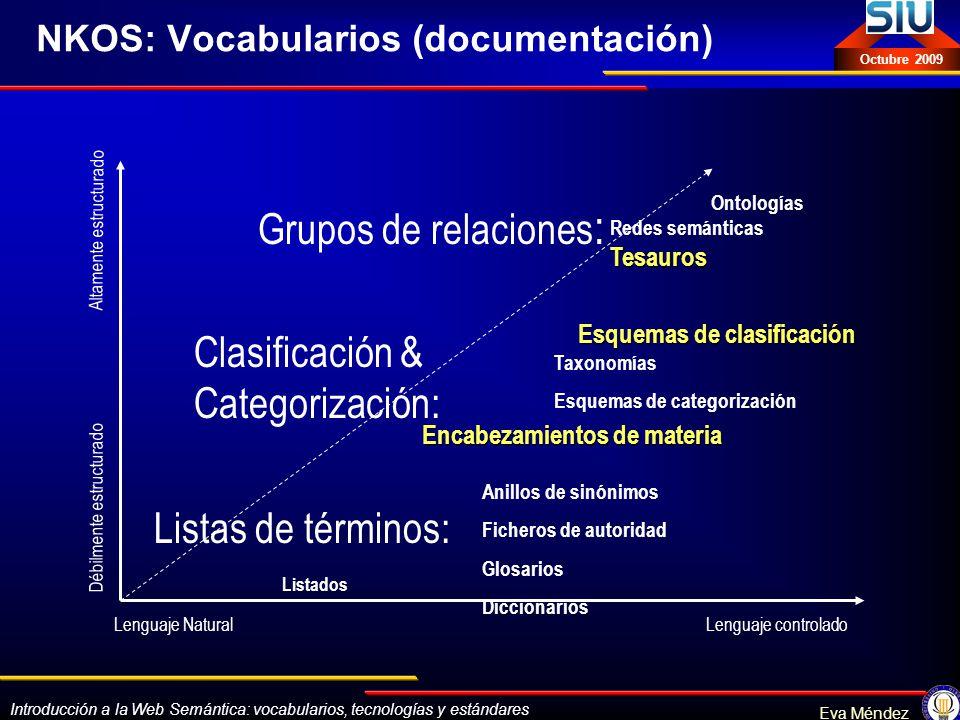 Introducción a la Web Semántica: vocabularios, tecnologías y estándares Eva Méndez Octubre 2009 Listas de términos: Anillos de sinónimos Ficheros de a