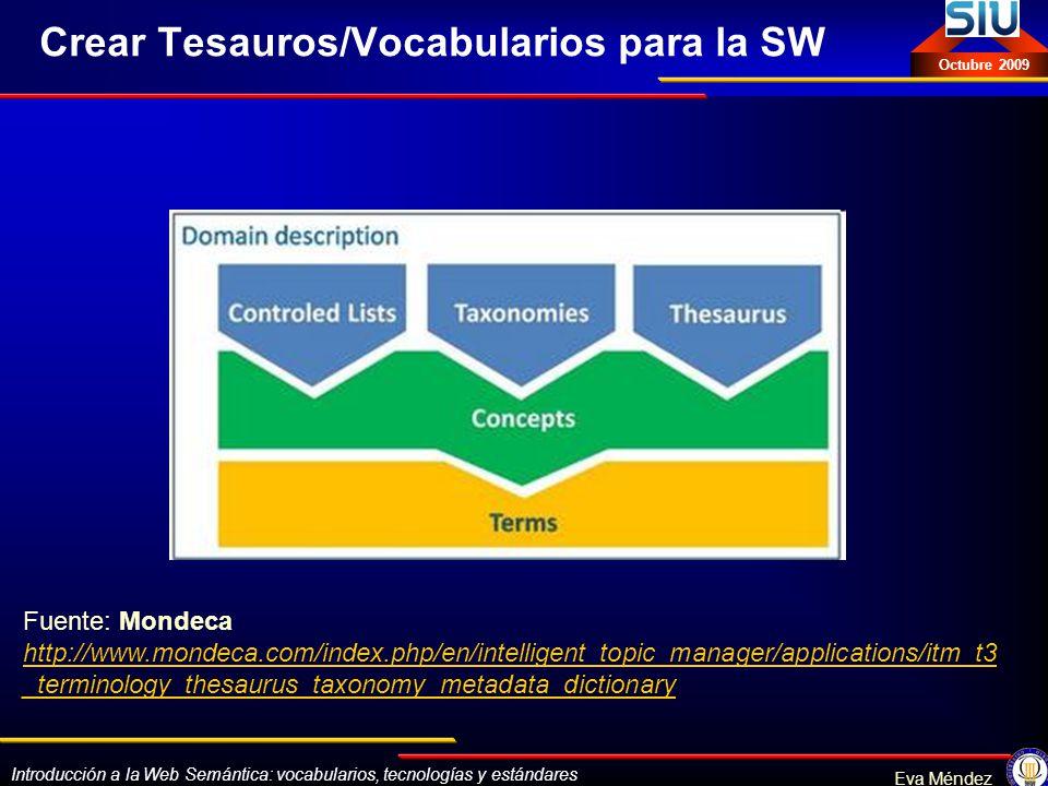 Introducción a la Web Semántica: vocabularios, tecnologías y estándares Eva Méndez Octubre 2009 Crear Tesauros/Vocabularios para la SW Fuente: Mondeca