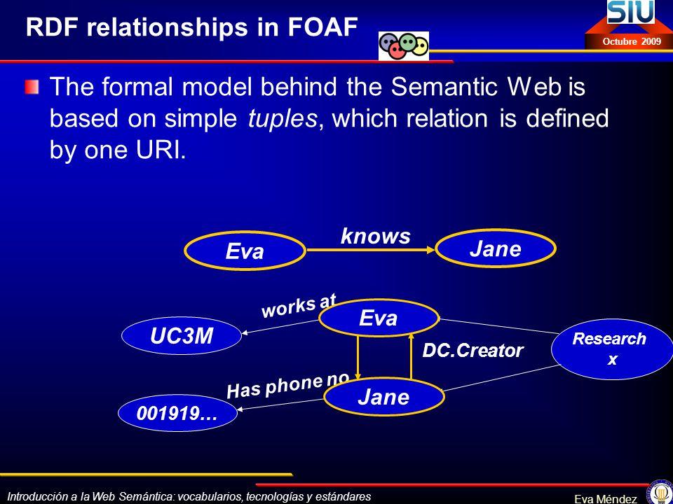 Introducción a la Web Semántica: vocabularios, tecnologías y estándares Eva Méndez Octubre 2009 RDF relationships in FOAF The formal model behind the