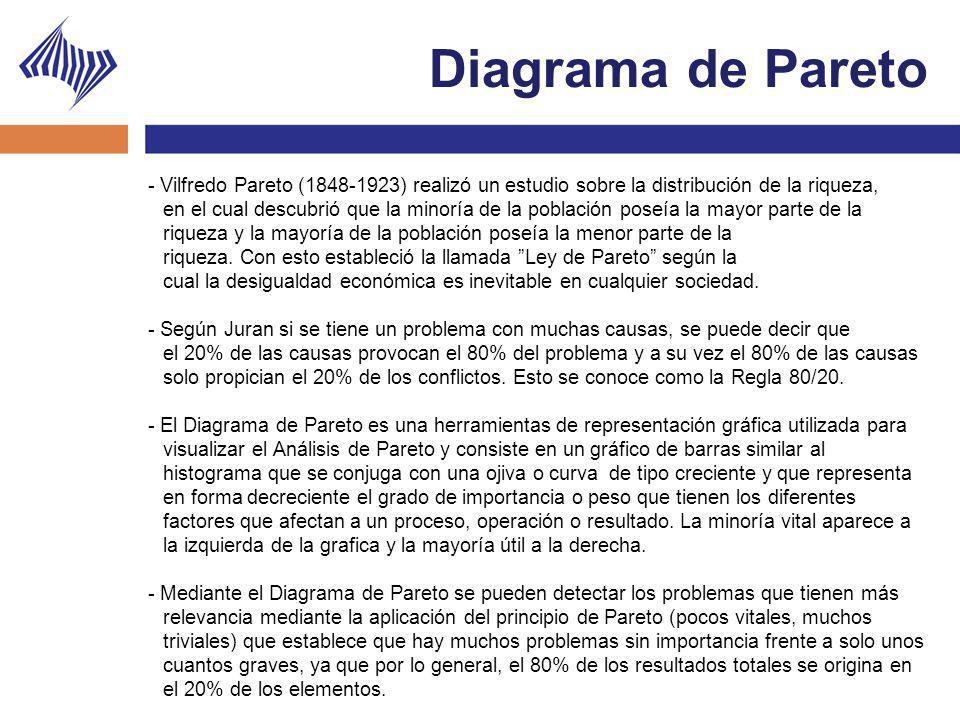 Diagrama de Pareto - Vilfredo Pareto (1848-1923) realizó un estudio sobre la distribución de la riqueza, en el cual descubrió que la minoría de la pob