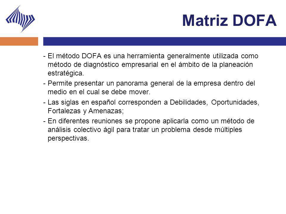 Matriz DOFA - El método DOFA es una herramienta generalmente utilizada como método de diagnóstico empresarial en el ámbito de la planeación estratégic