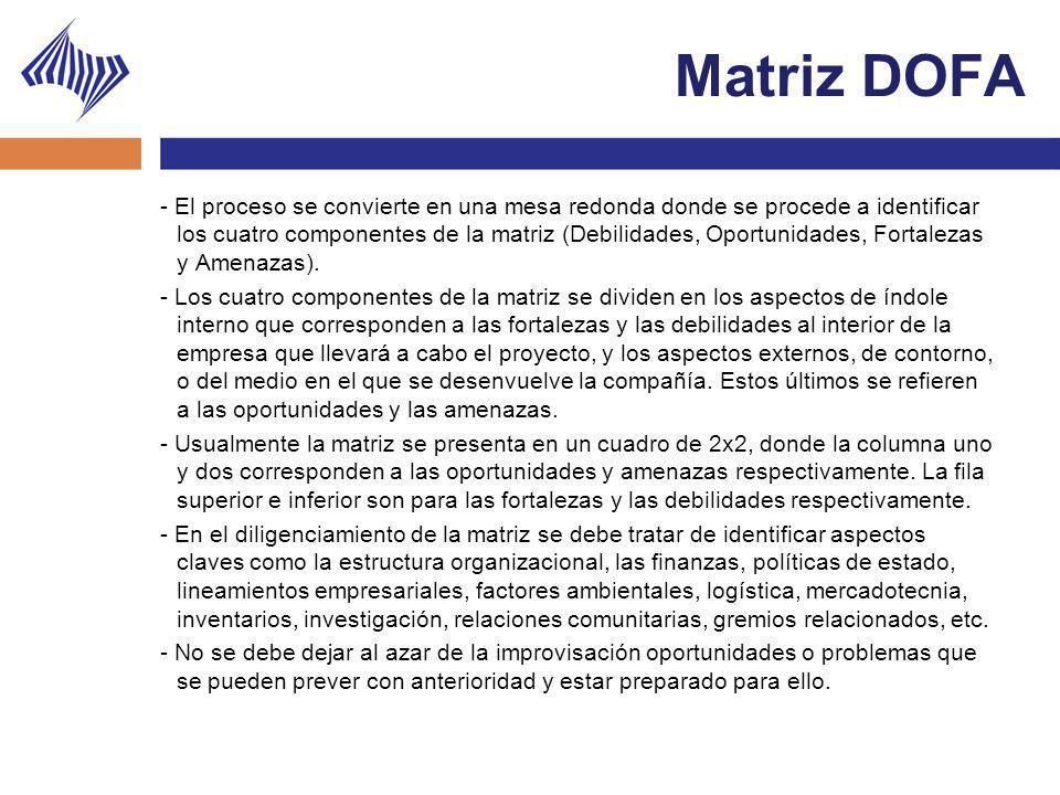 Matriz DOFA - El proceso se convierte en una mesa redonda donde se procede a identificar los cuatro componentes de la matriz (Debilidades, Oportunidad