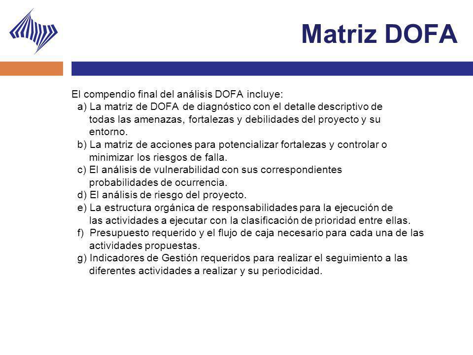 Matriz DOFA El compendio final del análisis DOFA incluye: a) La matriz de DOFA de diagnóstico con el detalle descriptivo de todas las amenazas, fortal