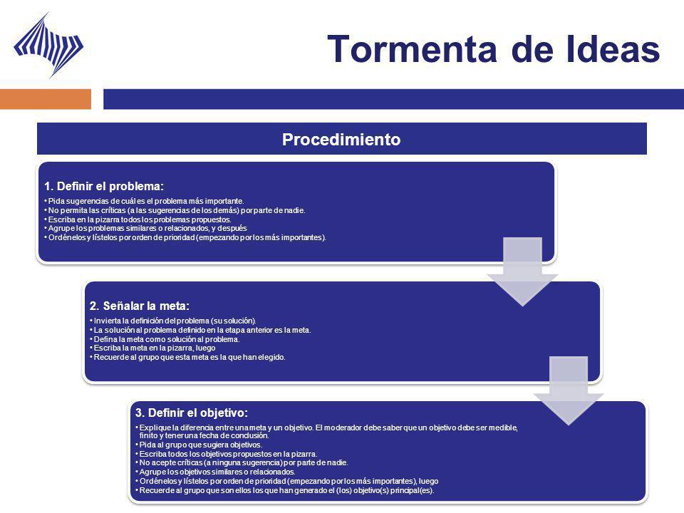 Tormenta de Ideas 1. Definir el problema: Pida sugerencias de cuál es el problema más importante. No permita las críticas (a las sugerencias de los de