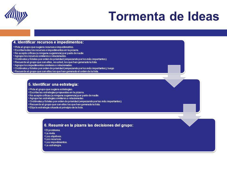 Tormenta de Ideas 4. Identificar recursos e impedimentos: Pida al grupo que sugiera recursos e impedimentos. Escriba todos los recursos e impedimentos