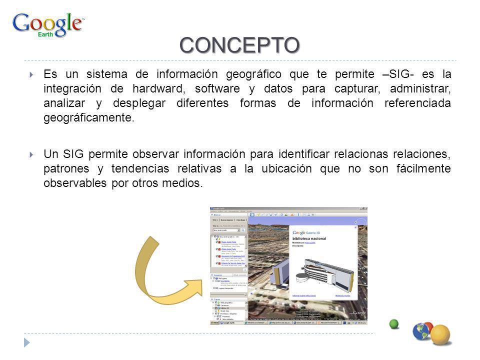 CONCEPTO Es un sistema de información geográfico que te permite –SIG- es la integración de hardward, software y datos para capturar, administrar, anal