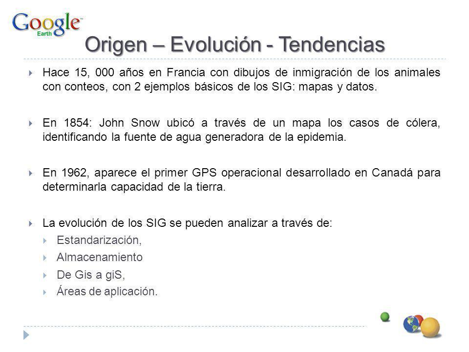 Origen – Evolución - Tendencias Hace 15, 000 años en Francia con dibujos de inmigración de los animales con conteos, con 2 ejemplos básicos de los SIG
