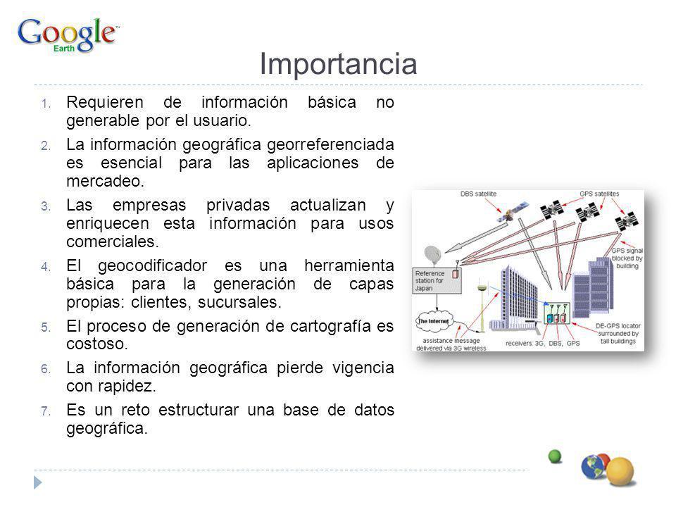 Importancia 1. Requieren de información básica no generable por el usuario. 2. La información geográfica georreferenciada es esencial para las aplicac
